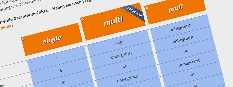 funktionen_datenraum-monatlich-kuendbar